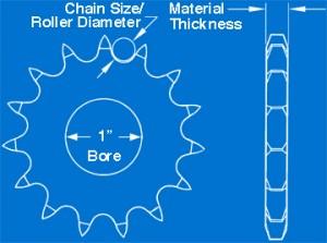 Custom Aluminum Sprocket & Blank Illustration