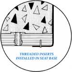 Mini-Bike Seat, Threaded Inserts Illustration
